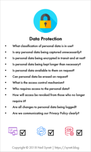 Data protection refinement playing card